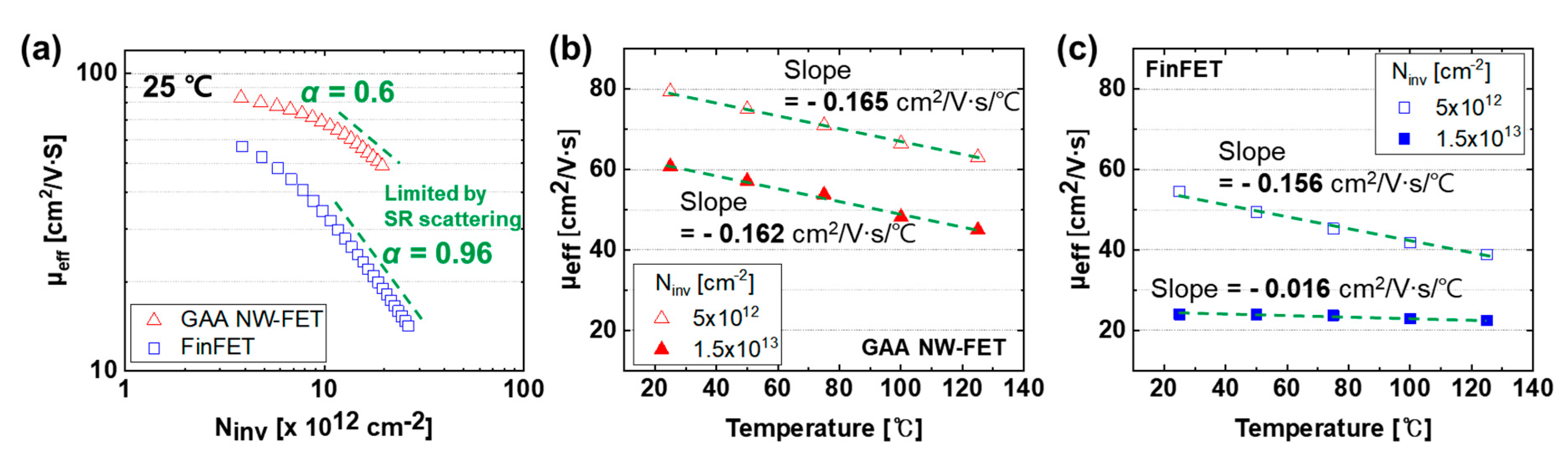 Applied Sciences   Free Full Text   Comparison of Temperature ...