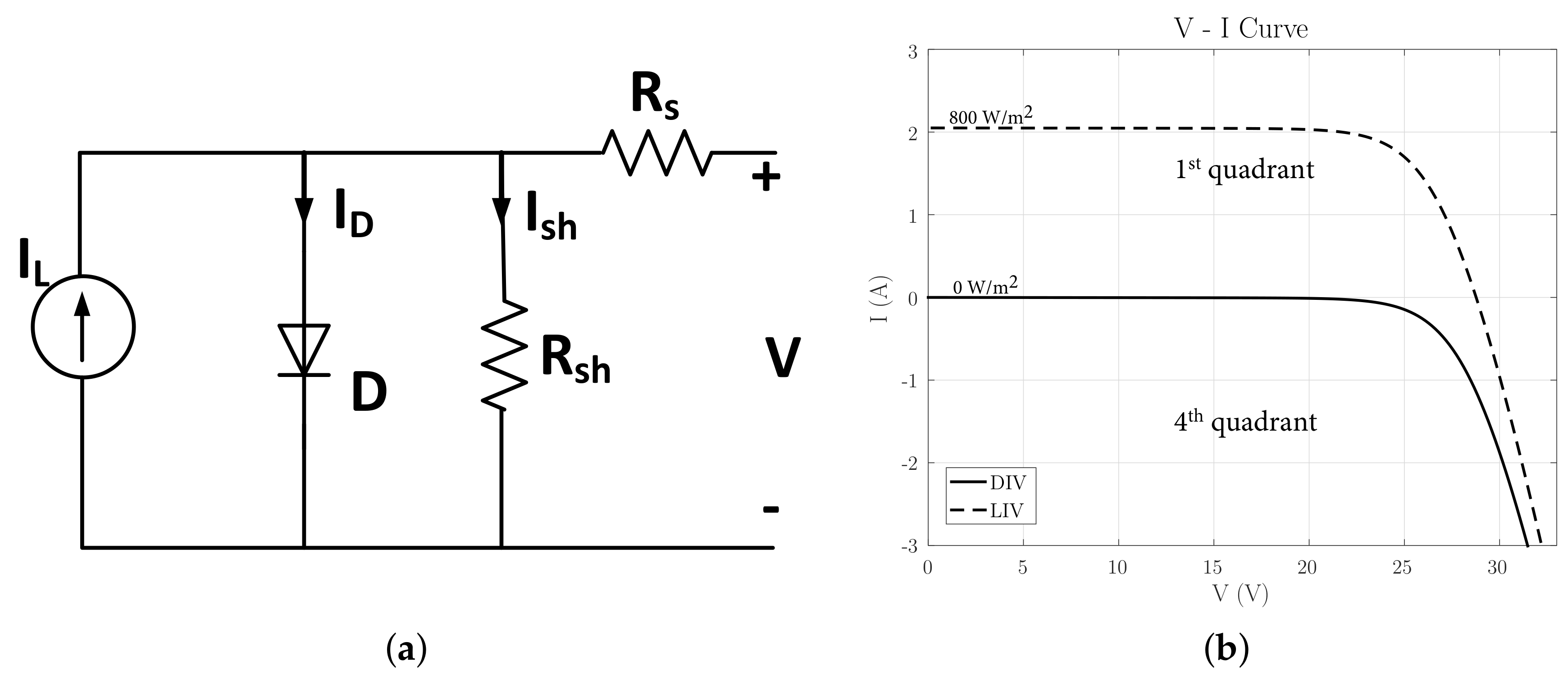 // Transformateur LED 12 V CC Transformateur de pilote LED Slim 0,5 V 0-15 W