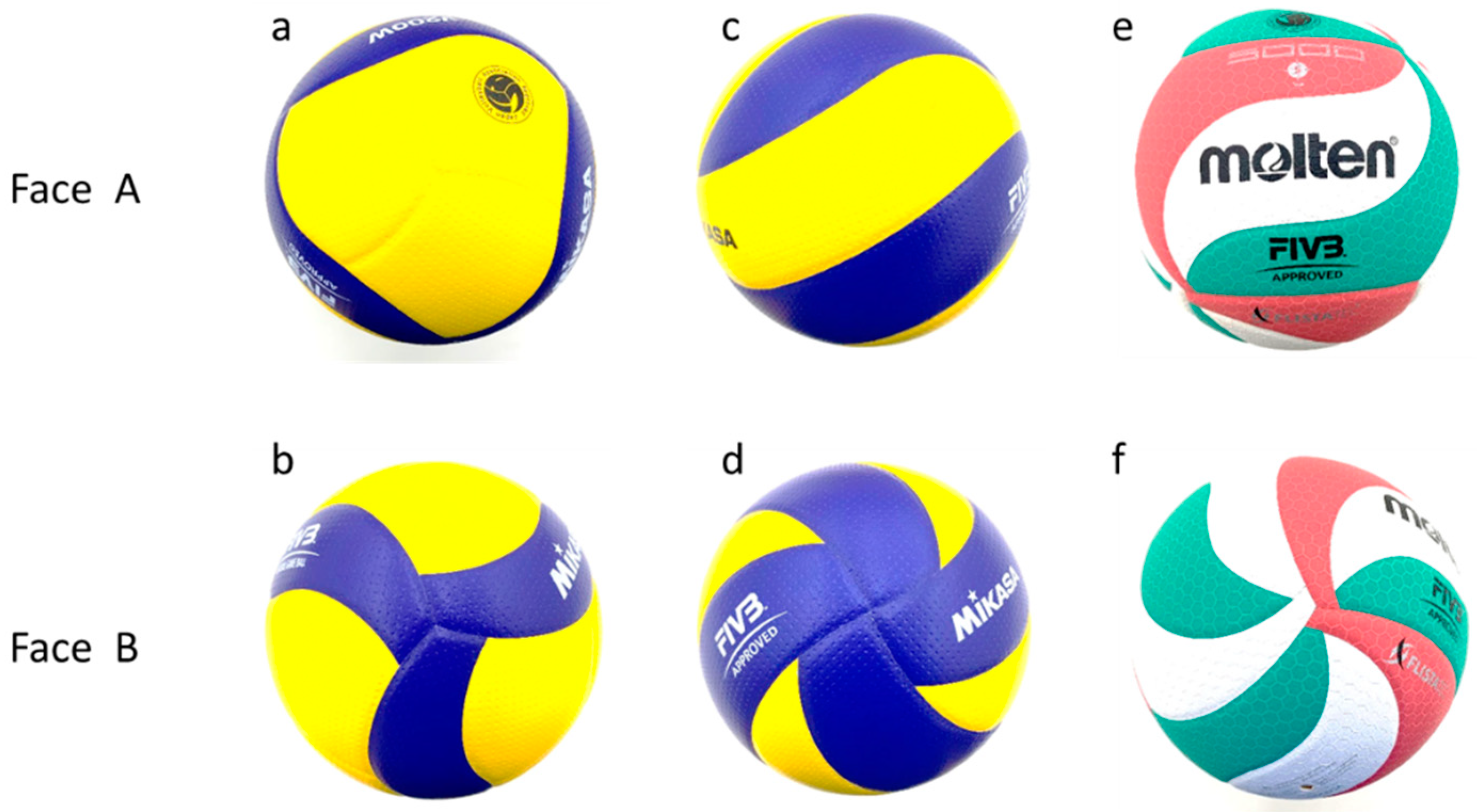 Applied Sciences Free Full Text Aerodynamic Characteristics Of New Volleyball For The 2020 Tokyo Olympics Html