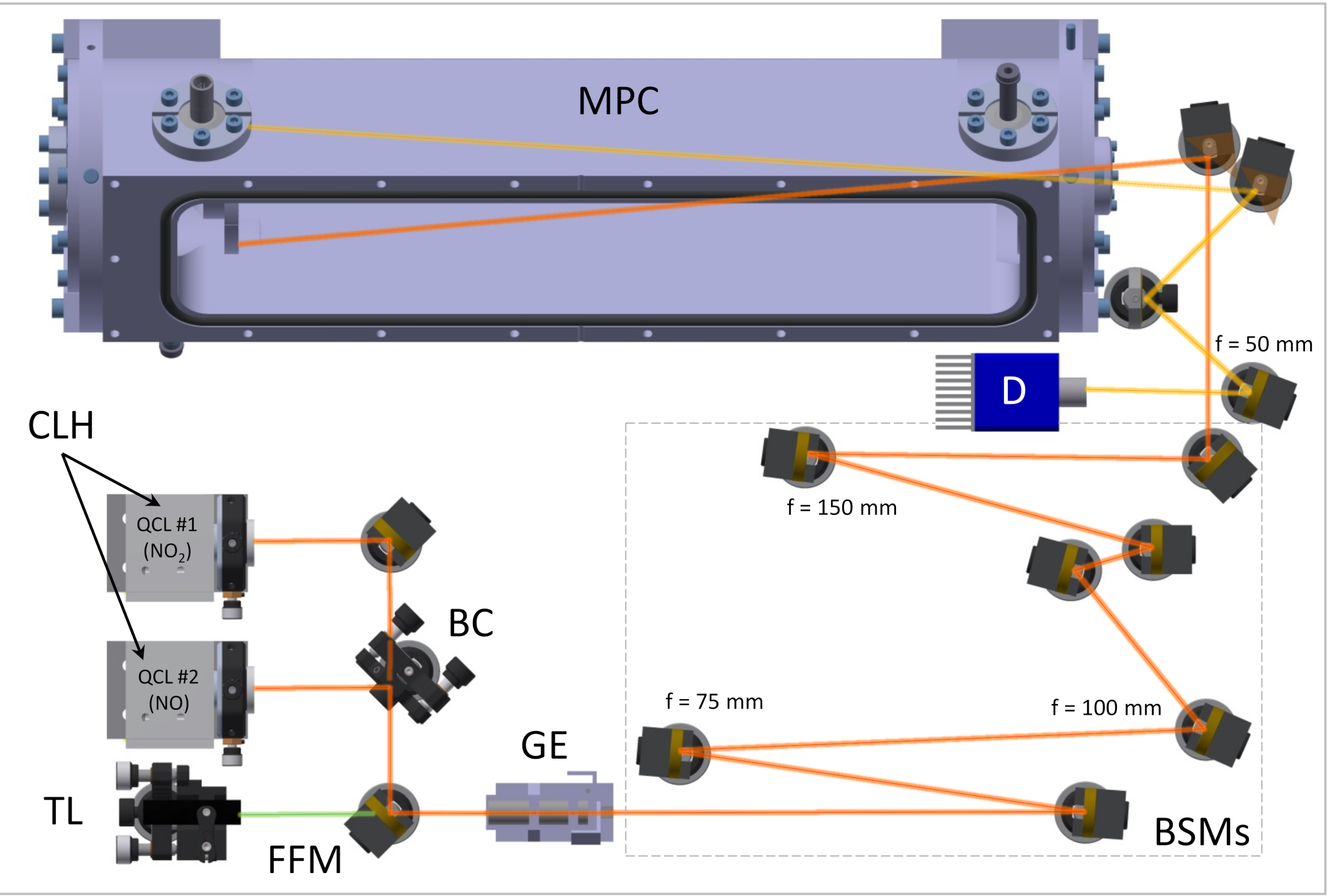 Applied Sciences Free Full Text Advances In High Precision No2 Measurement By Quantum Cascade Laser Absorption Spectroscopy Html