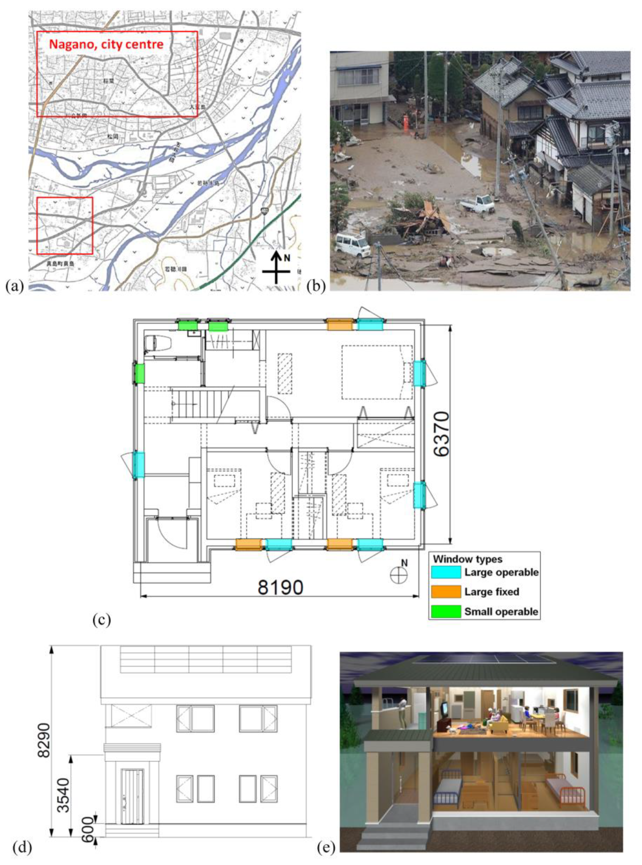 Applied Sciences Free Full Text Safety Evaluation Of A Rc Structure With Multiple Openings Under High Water Depth Inundations Html