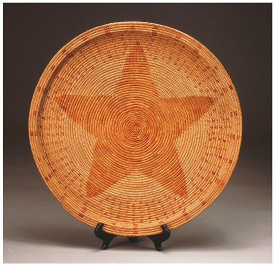 small oval willow basket for gift giving storage.htm arts free full text basket weaving in coastal southern  arts free full text basket weaving