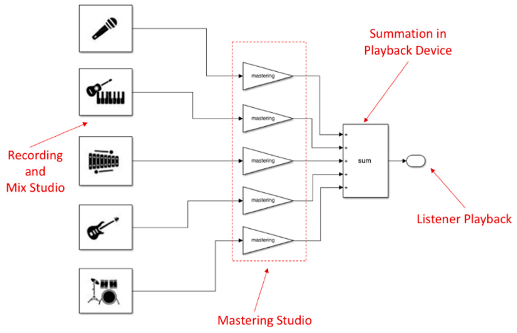 This Is A Generic Wiring Diagram For A Drum Switch Http Static