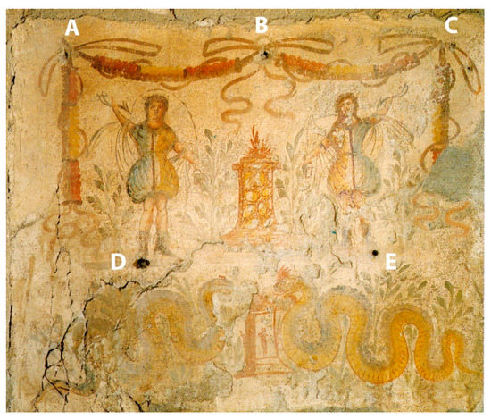Arts Special Issue Ancient Mediterranean Painting Vol 2