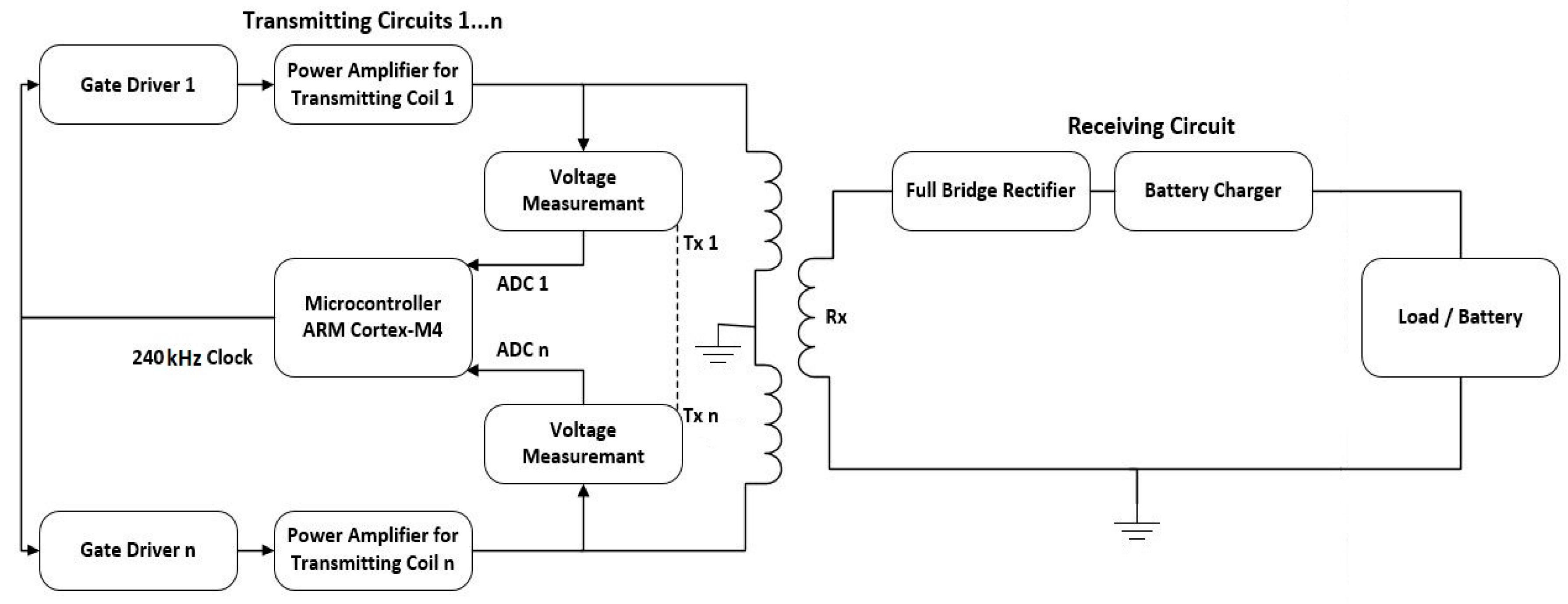 ASI | Free Full-Text | Development of Intelligent Drone Battery