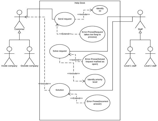 Applied System Innovation | An Open Access Journal from MDPI