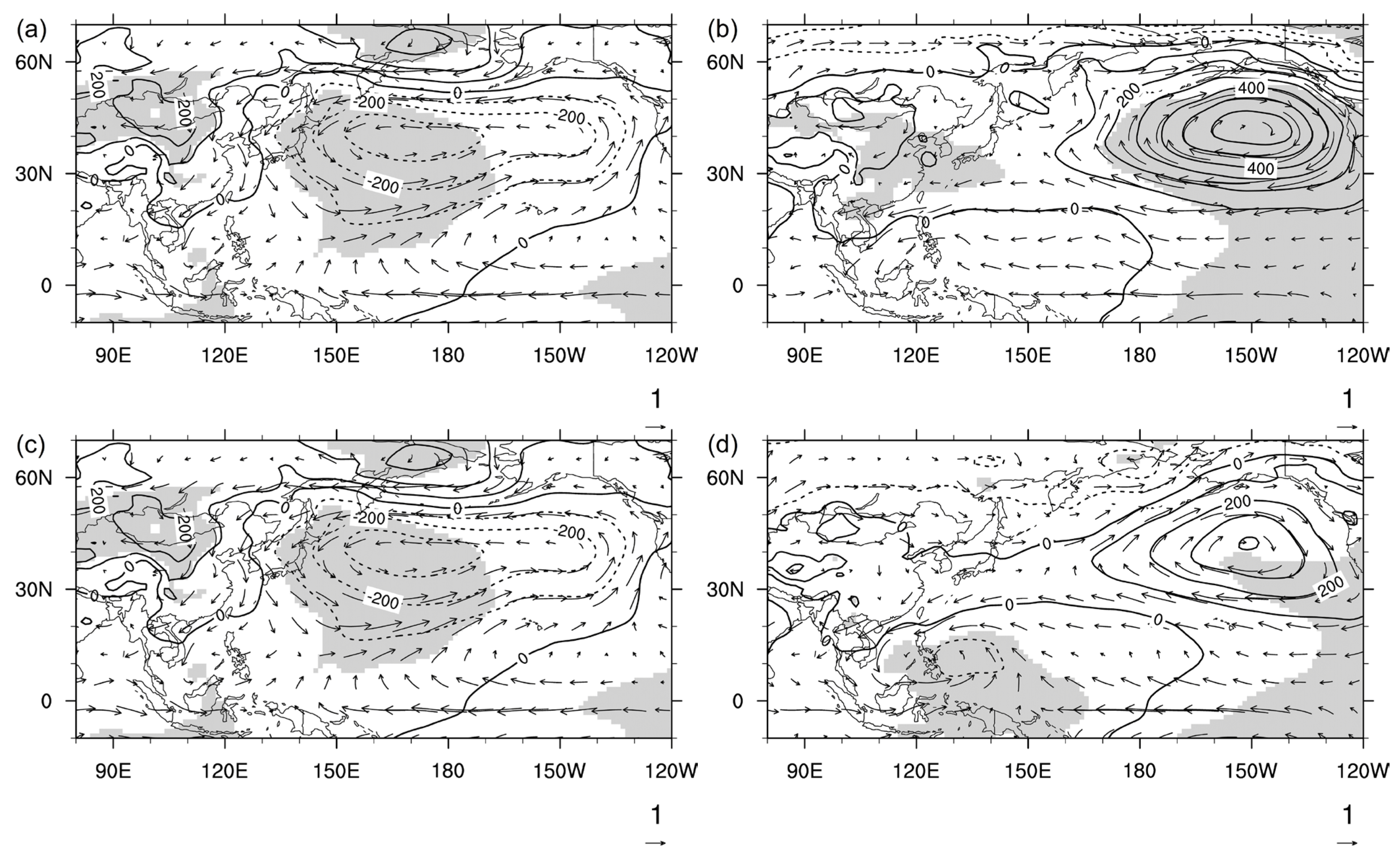 Atmosphere | Free Full-Text | Spatio-Temporal Variability of