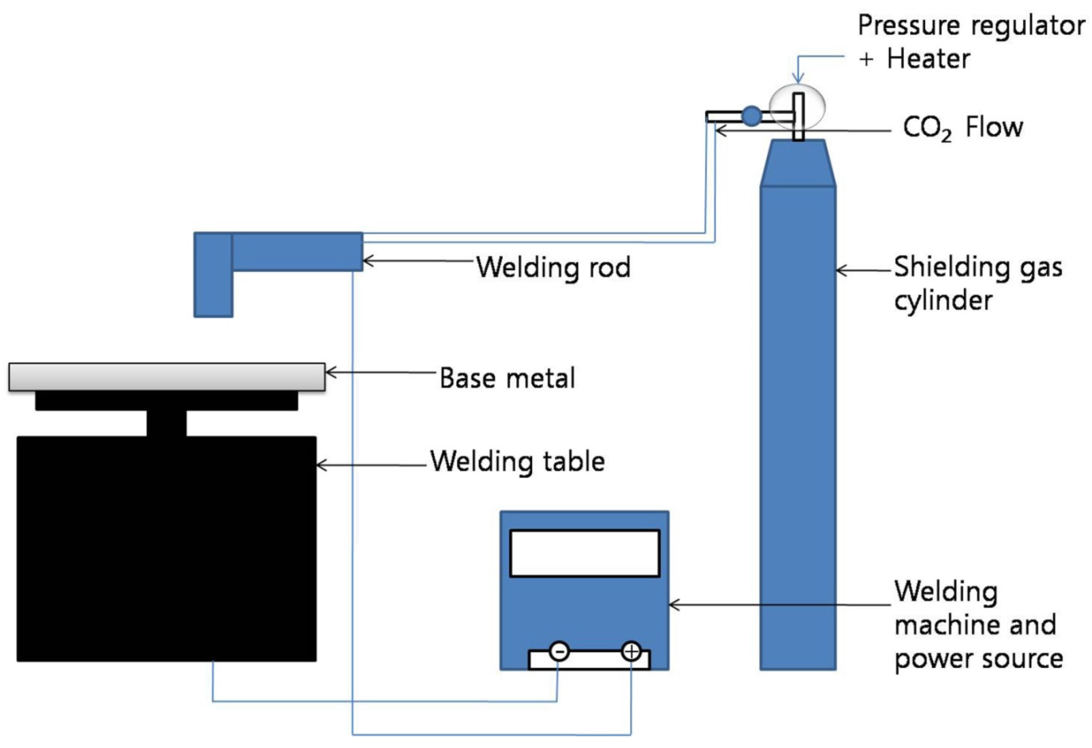 Diffusion Welding Diagram Auto Electrical Wiring Atmosphere