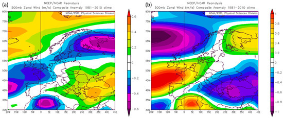 Atmosphere | Special Issue : Temperature Extremes and Heat/Cold Waves