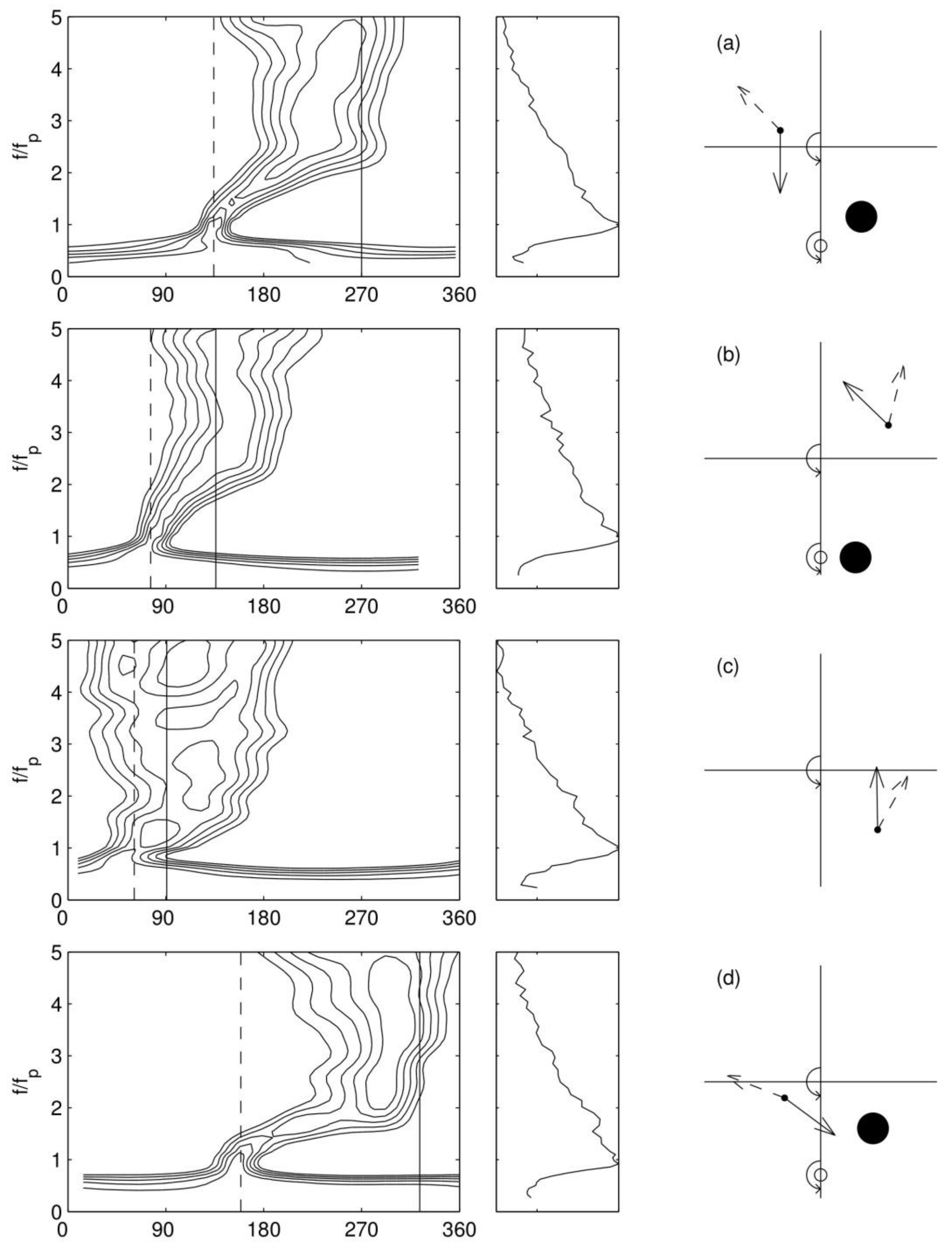 Atmosphere | Free Full-Text | A Review of Parametric Descriptions ...