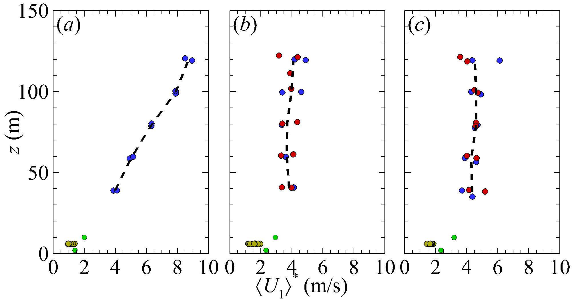 the atmospheric boundary layer garratt pdf