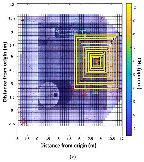 Atmosphere   Special Issue : Atmospheric Measurements with