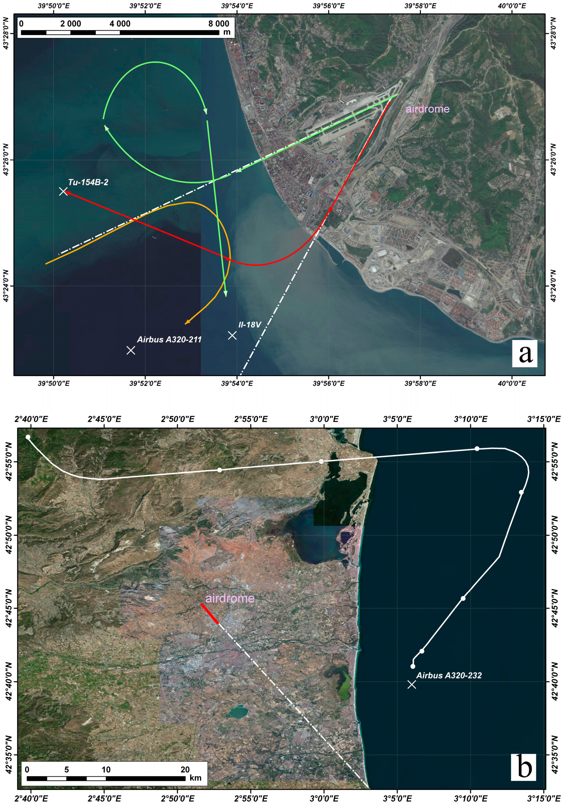 Atmosphere | Free Full-Text | Aviation Meteorology at