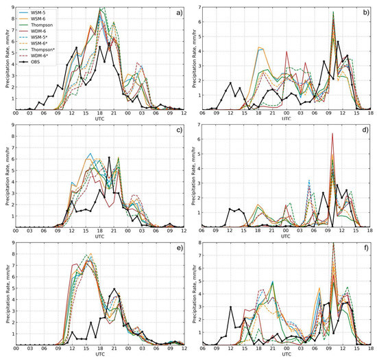 Atmosphere   Special Issue : Atmospheric Rivers