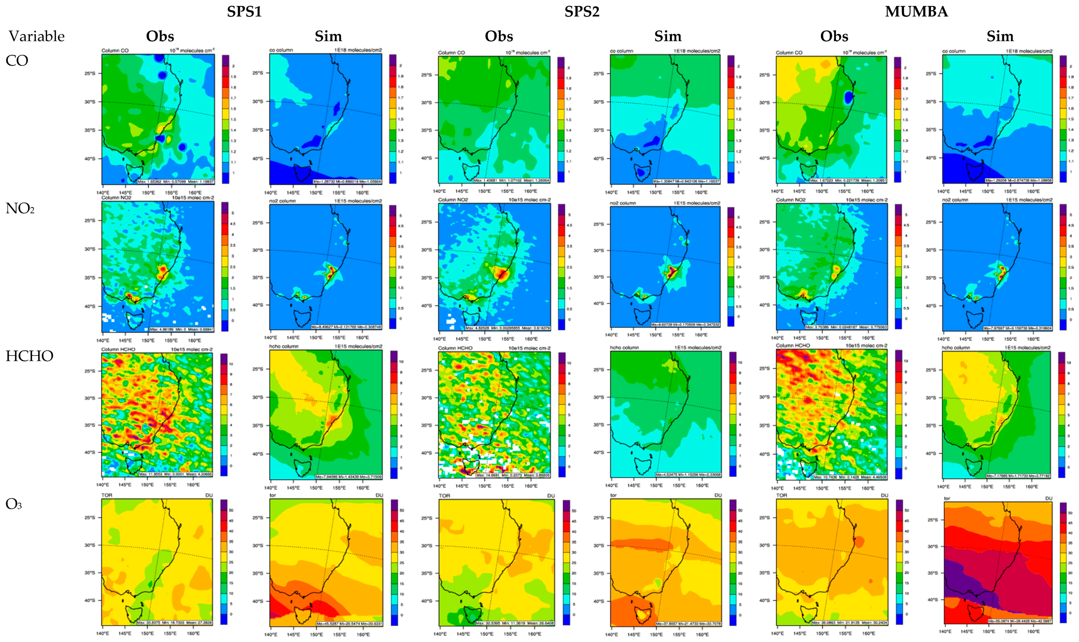 Atmosphere   Free Full-Text   Multiscale Applications of Two