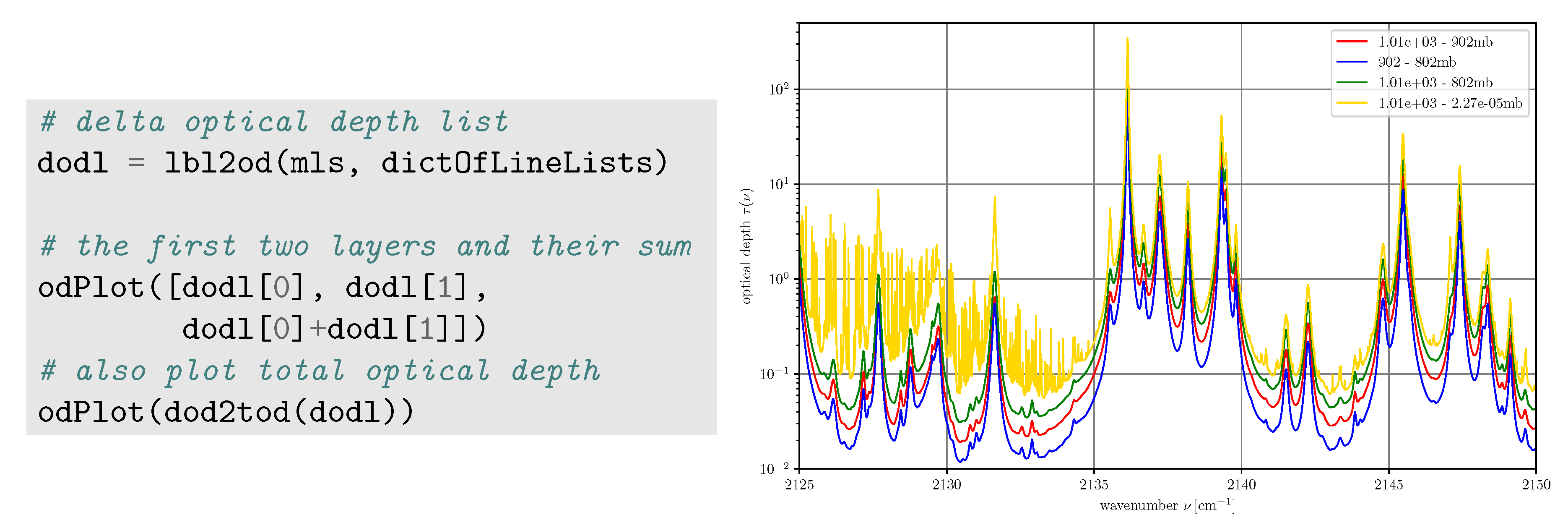 Atmosphere | Free Full-Text | Py4CAtS—PYthon for