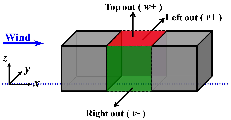three dimensional urban green volume - HD2358×1227