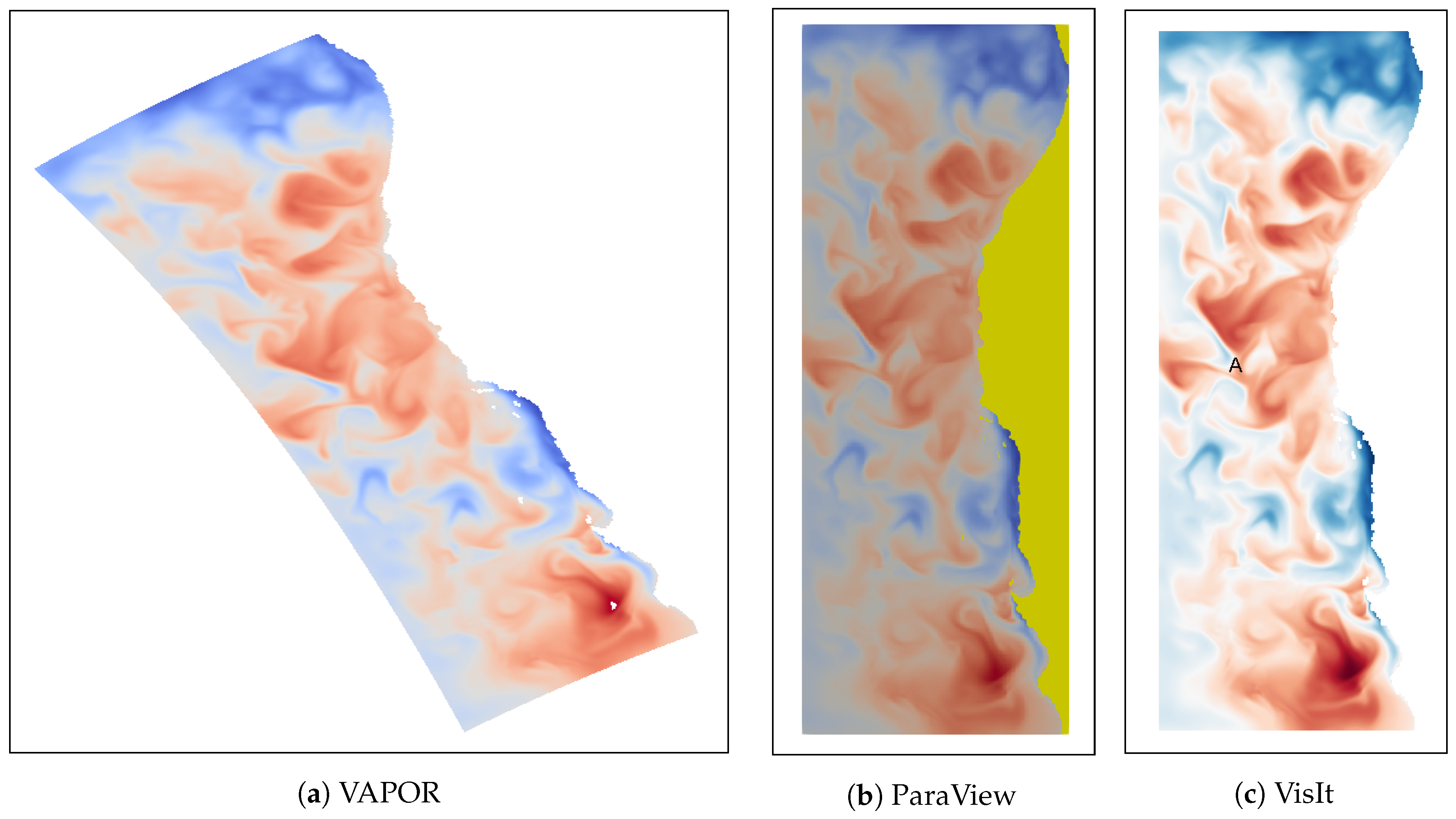 Atmosphere | Free Full-Text | VAPOR: A Visualization Package