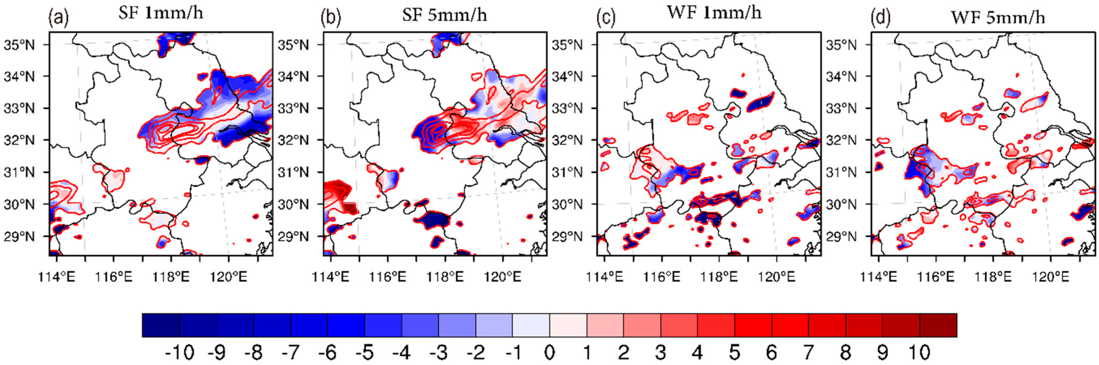 Atmosphere | Free Full-Text | Spatial Predictability of
