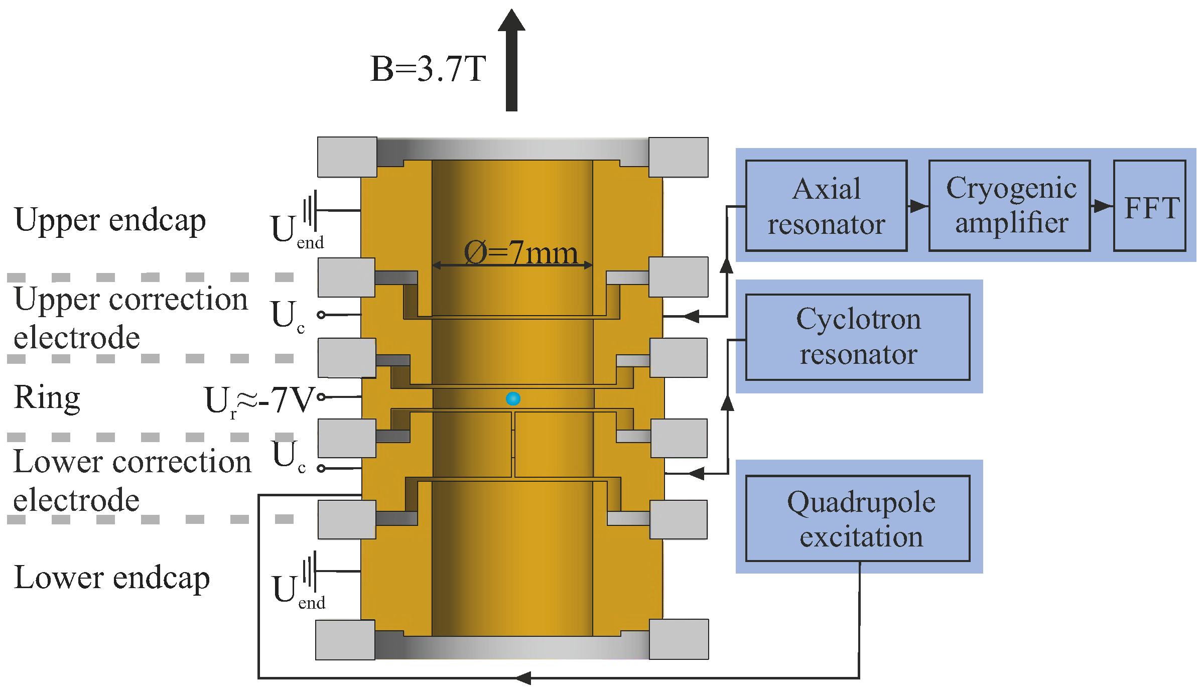 Atoms | Free Full-Text | High-Precision Measurements of the Bound