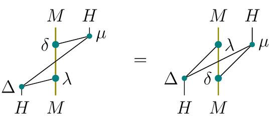 free Physics