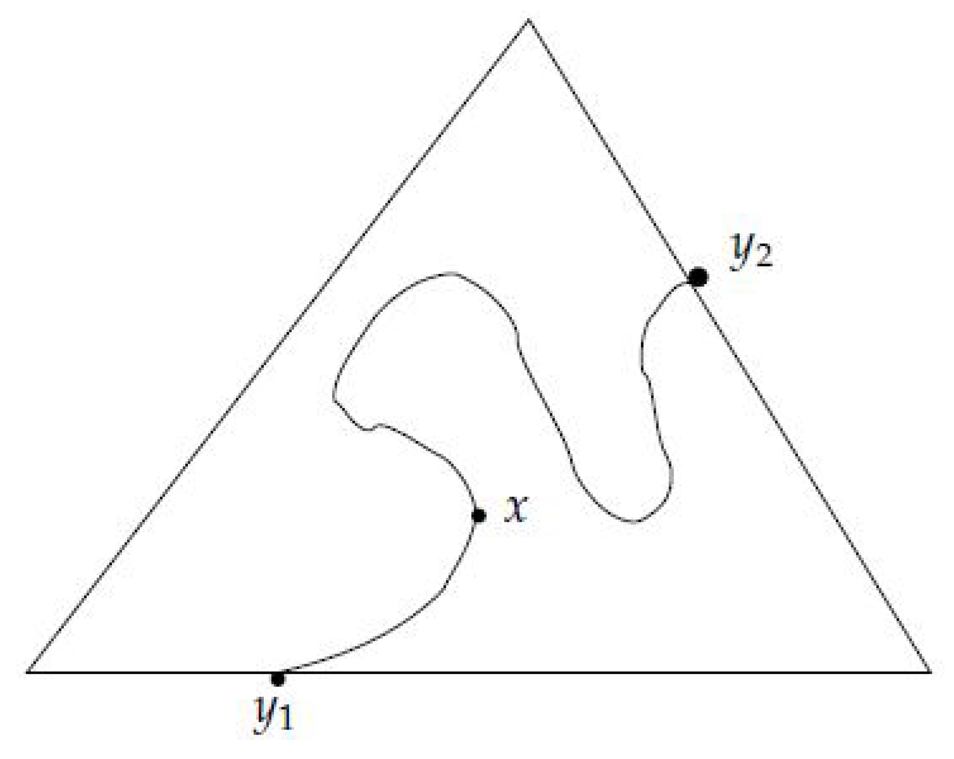 Axioms | Free Full-Text | From Normal Surfaces to Normal Curves to