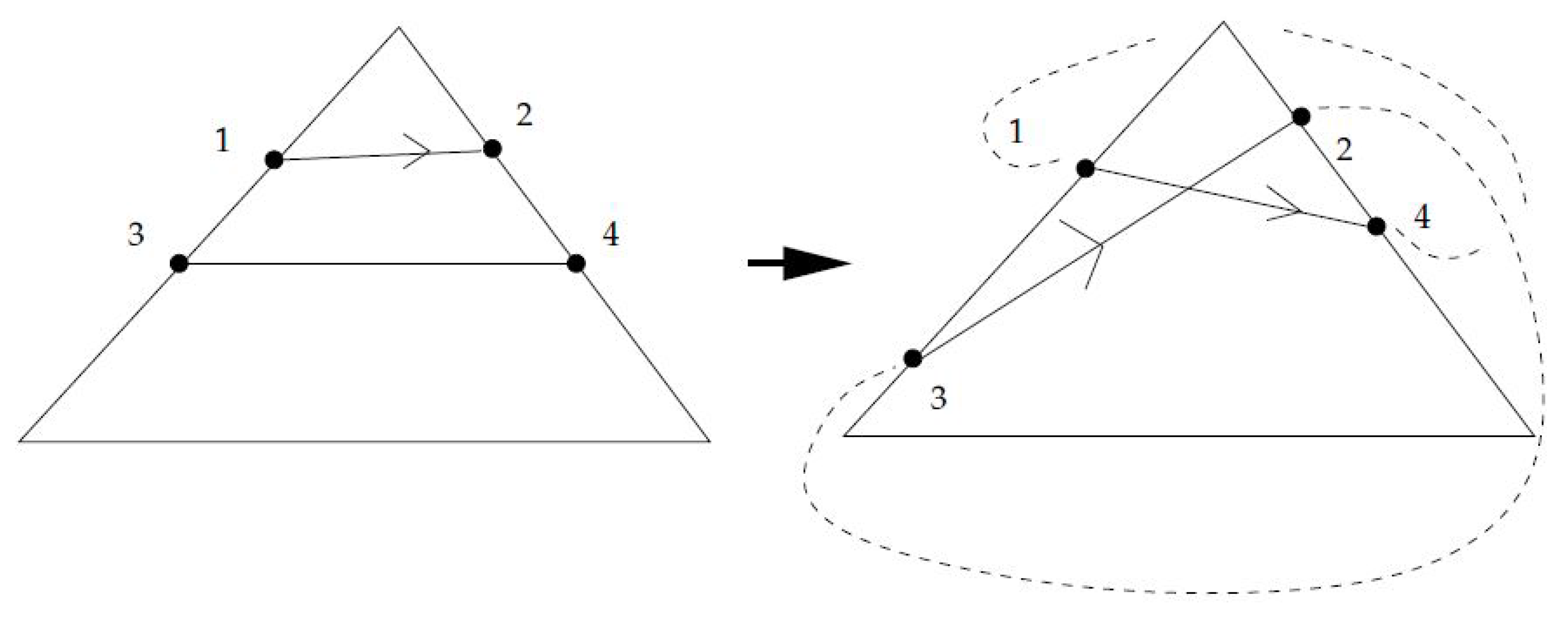 handbook of discrete and computational geometry pdf