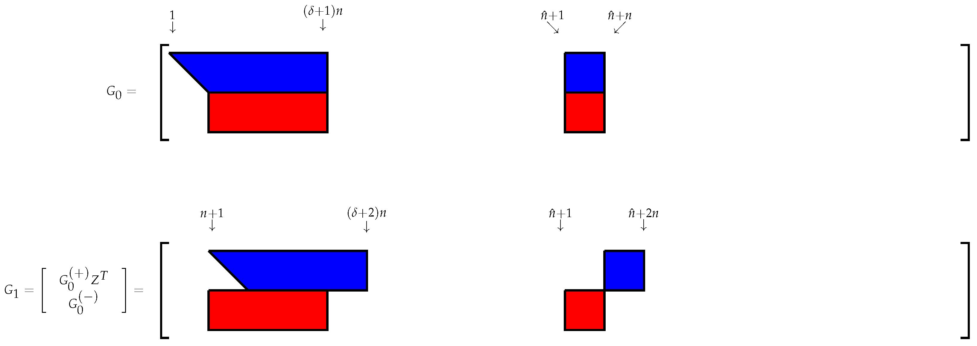 Axioms   Free Full-Text   The Generalized Schur Algorithm