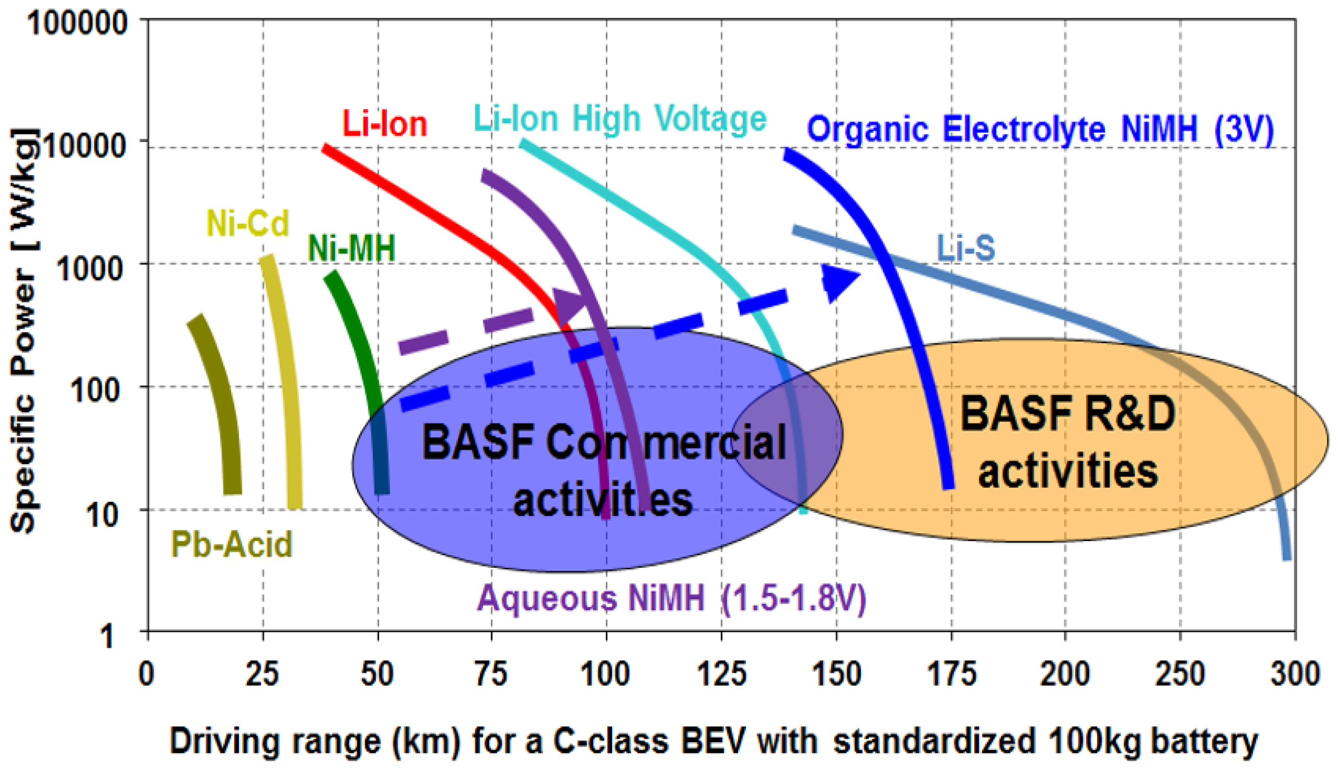 Nickel Metal Hydride Battery >> Batteries | Free Full-Text | A Technical Report of the ...