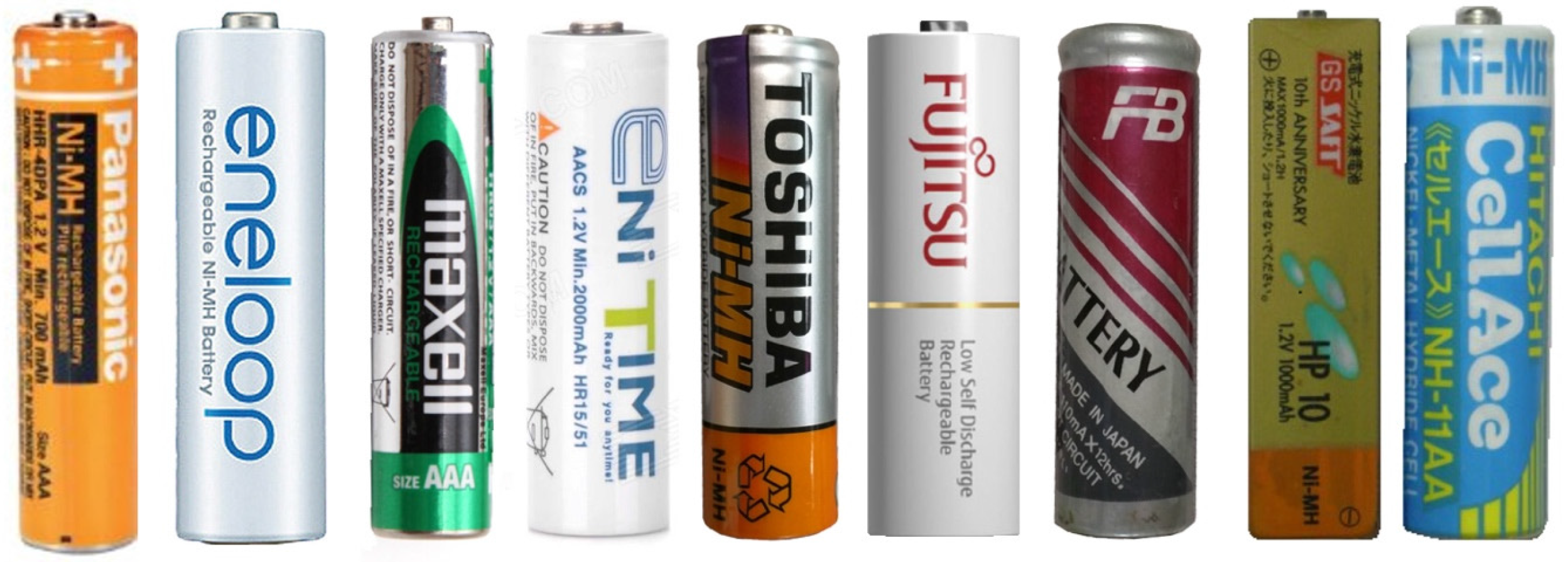 Batteries | Free Full-Text | Reviews on the Japanese Patent