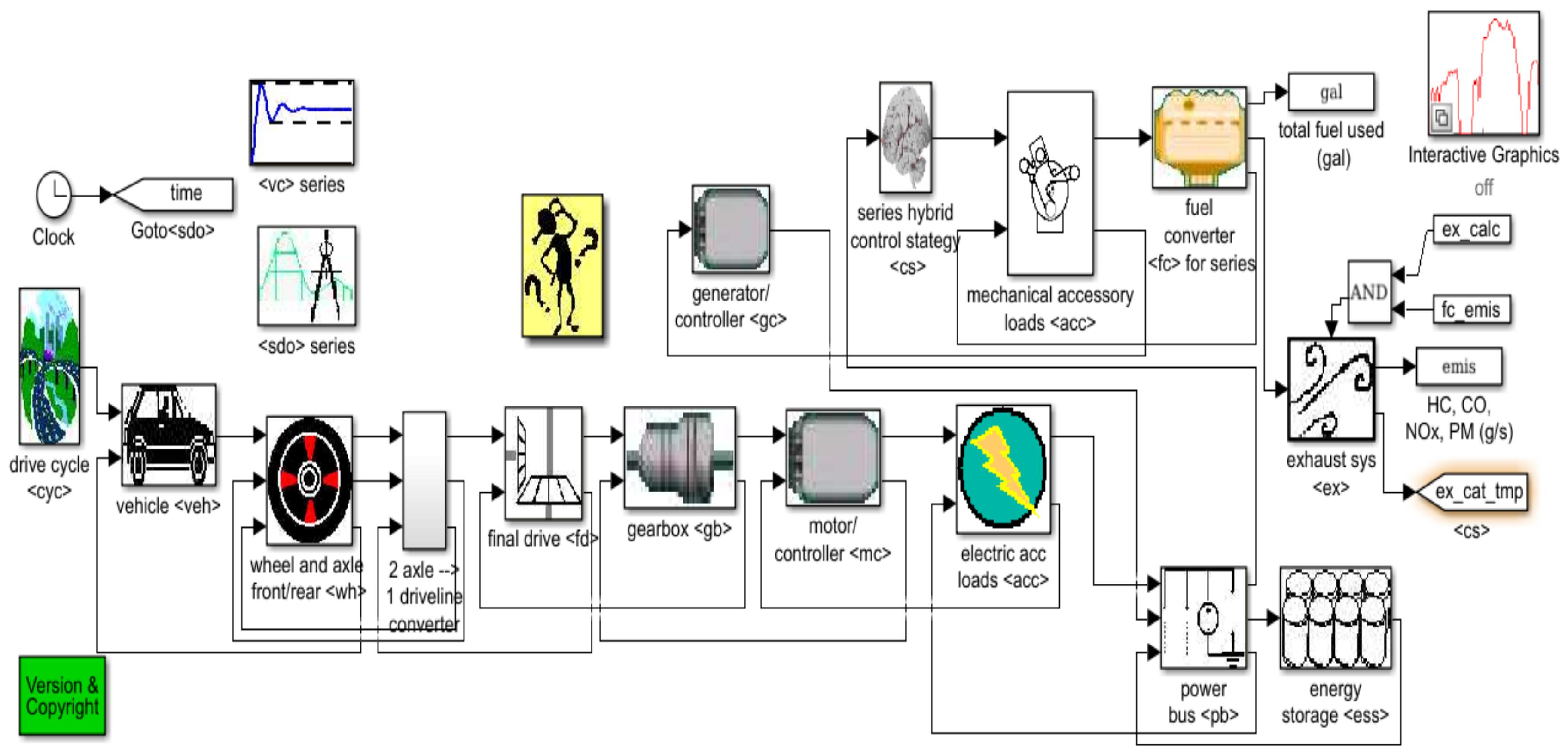 Block diagram of mobile - mobile blocker Saint-Hyacinthe
