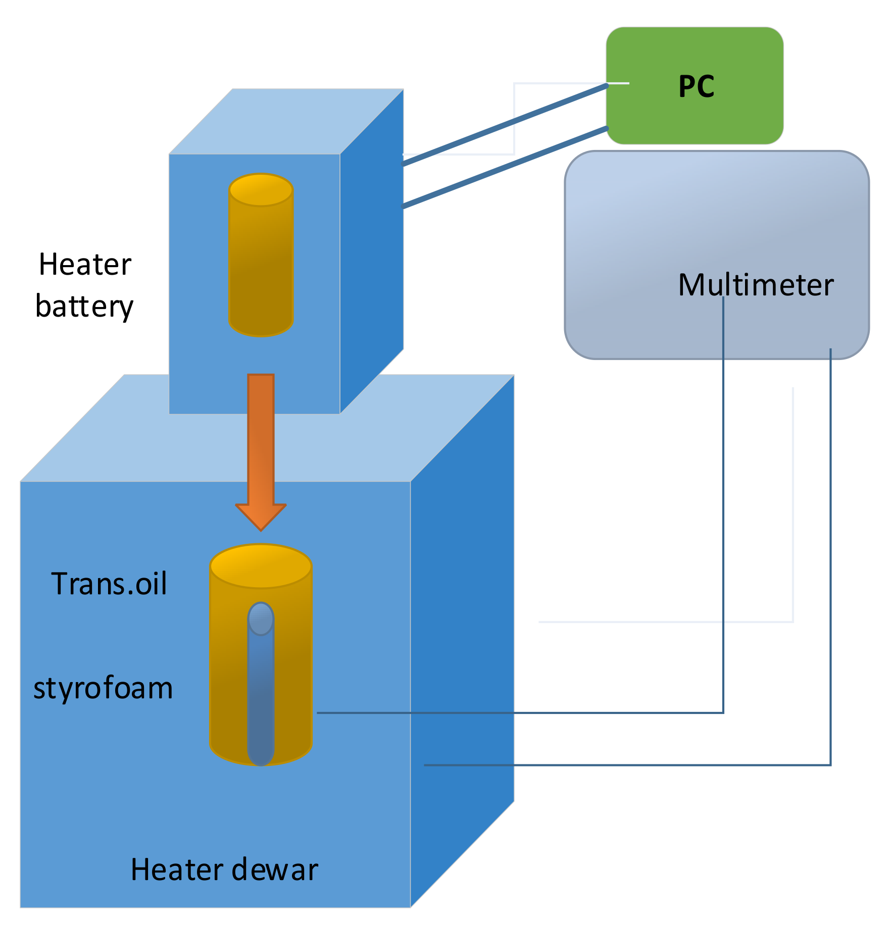 Batteries | Free Full-Text | Review of Parameter Determination for ...