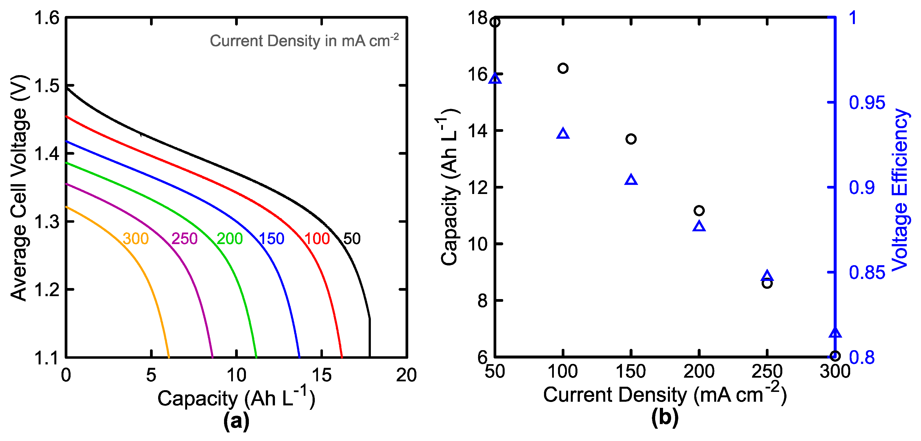 Batteries | Free Full-Text | A One-Dimensional Stack Model