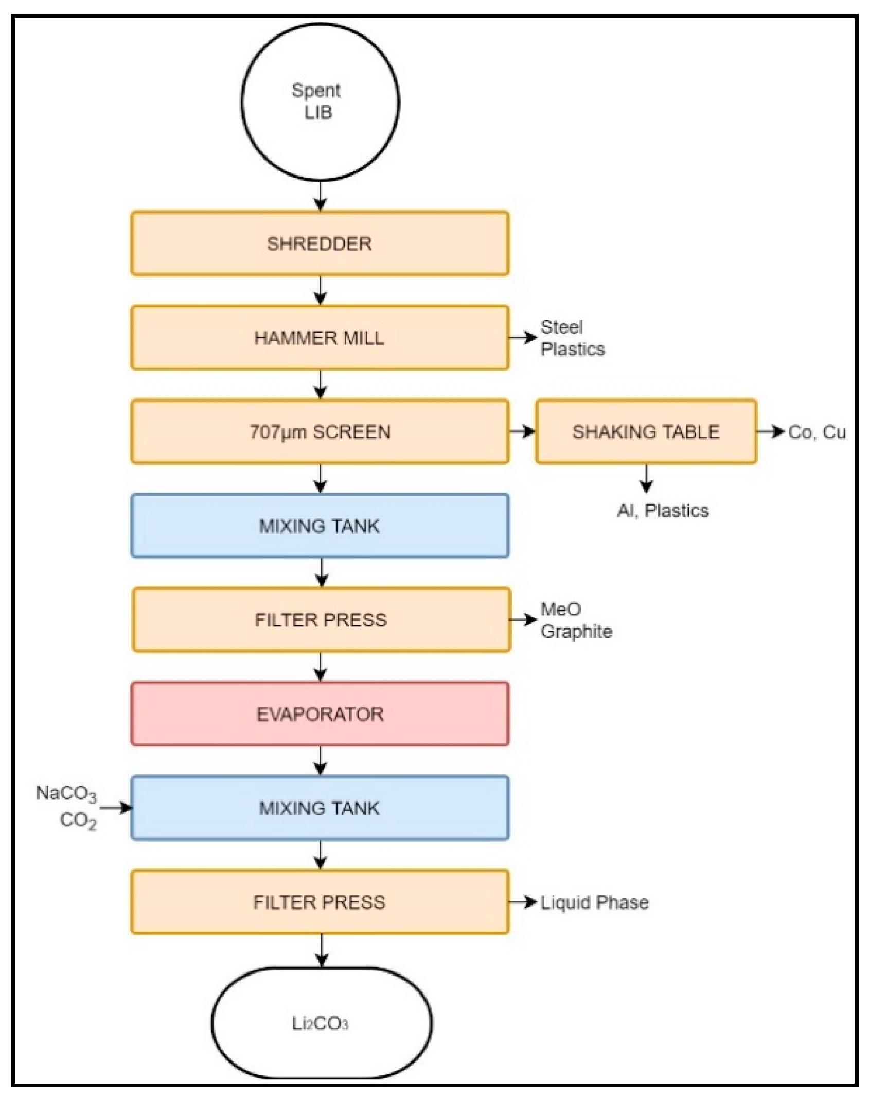 misoprostol structure
