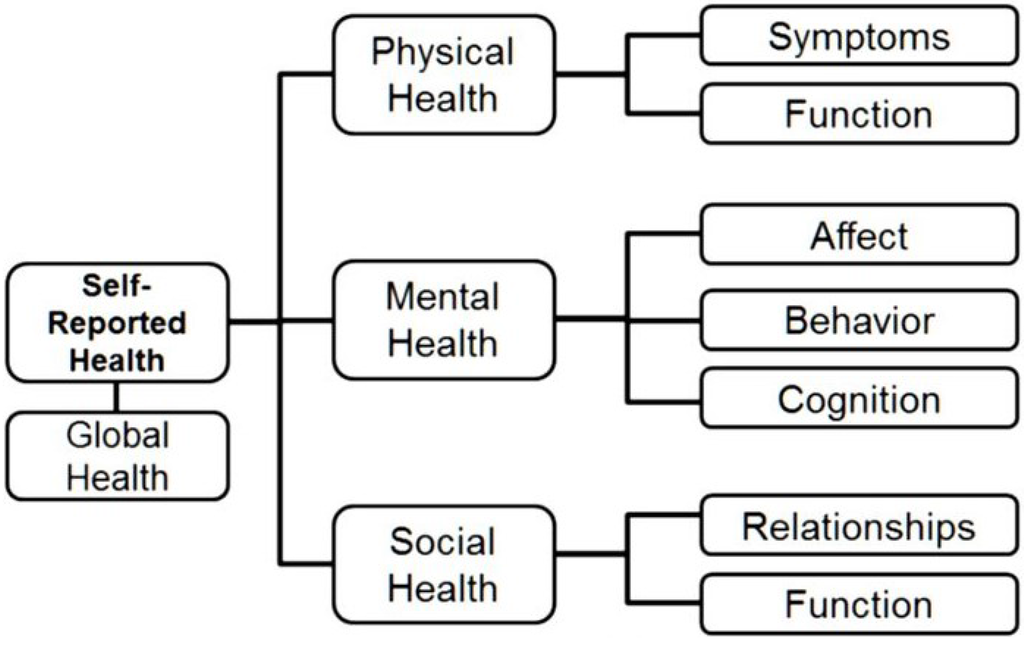 biological model of addiction essay Emcdda insights models of addiction 14  biological theories that describe the neural mechanisms thought to be  under this com-b model, addiction.