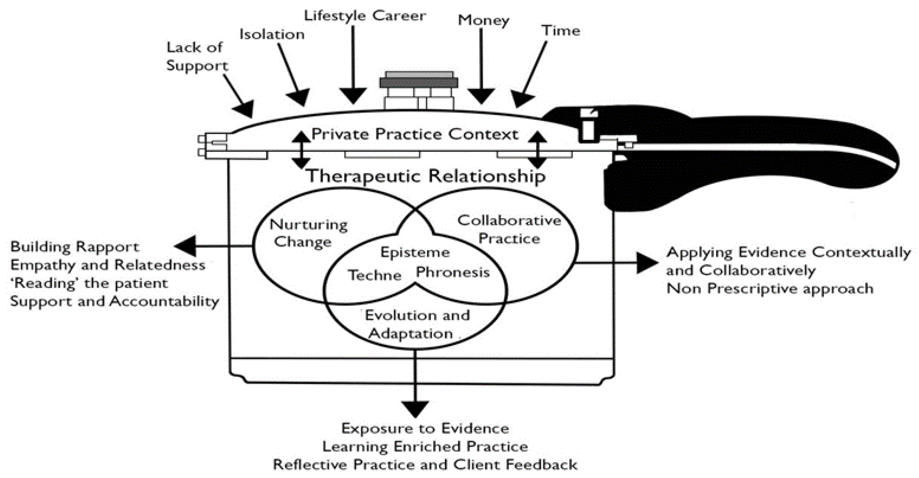 Behavioral Sciences | Free Full-Text | Investigating Philosophies ...