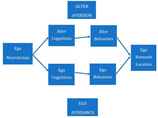 Behavioral Sciences | An Open Access Journal from MDPI