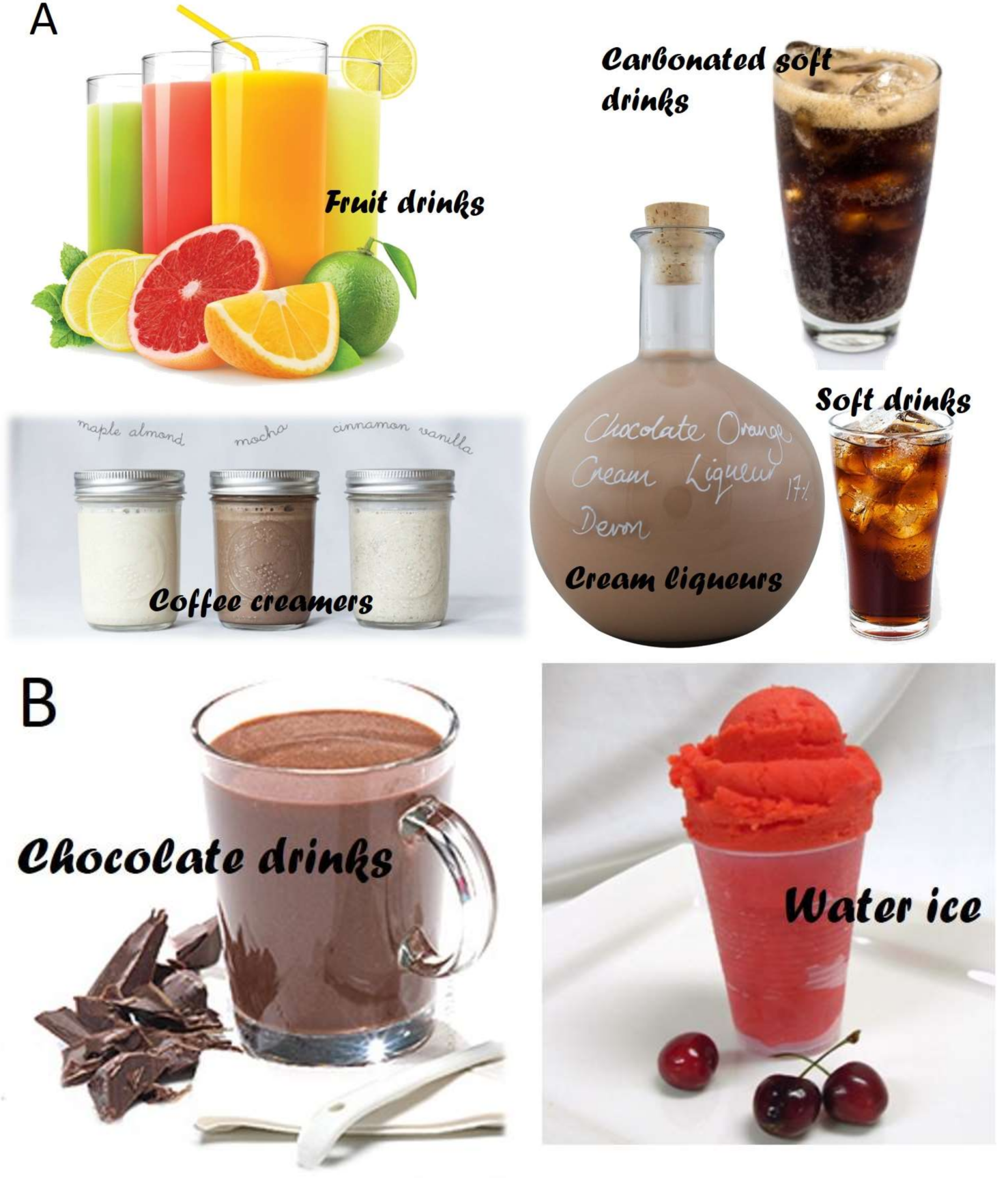 Beverages Free Full Text Emulsions Foams And Suspensions The