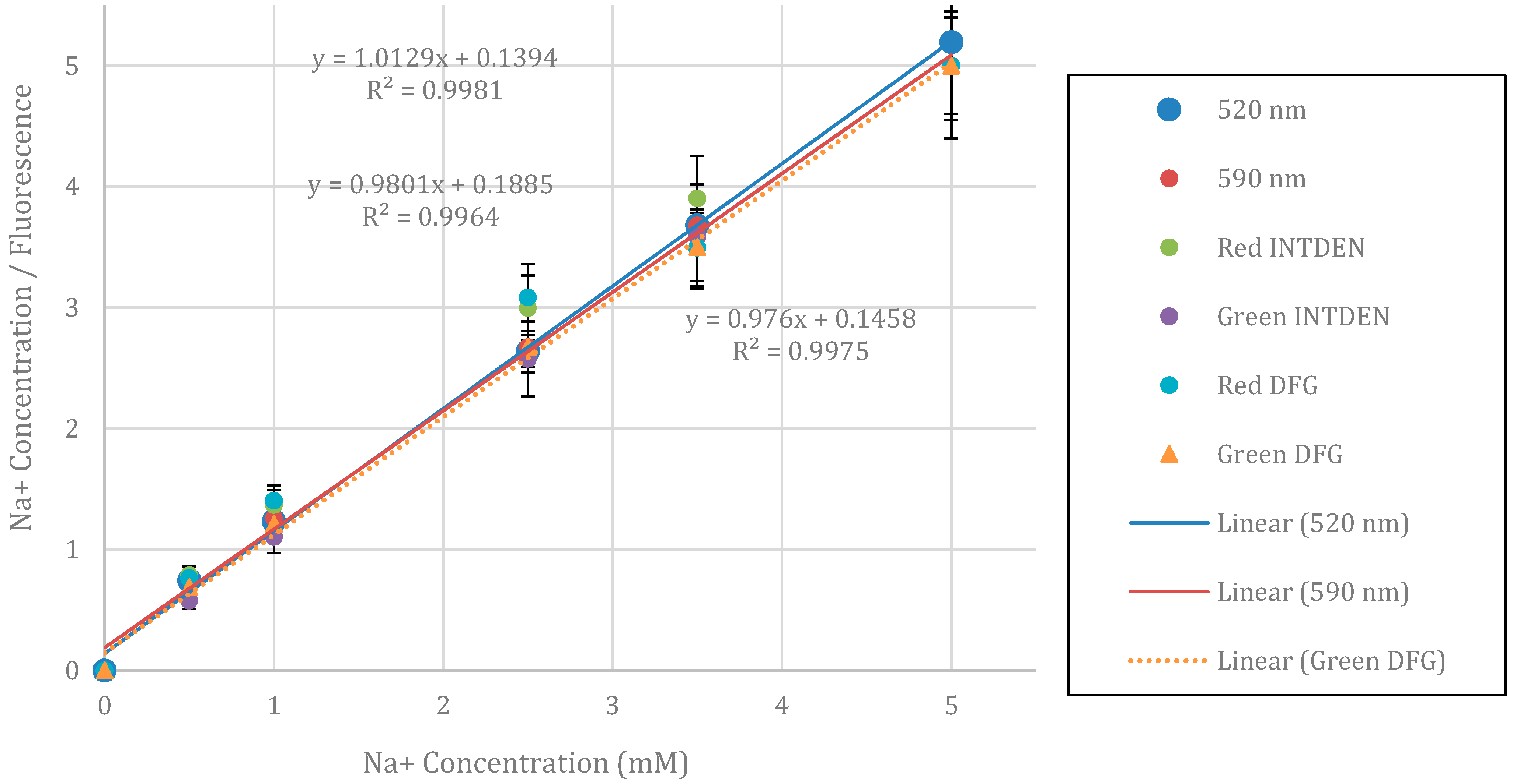 linearized plot density 1 weibull probability density function 11 the 3-parameter the equation for the 3-parameter weibull cumulative density function, cdf, is given by: this is also referred the following figure shows the effects of these varied values of on the reliability plot, which is a linear analog of the probability plot the effect of values.