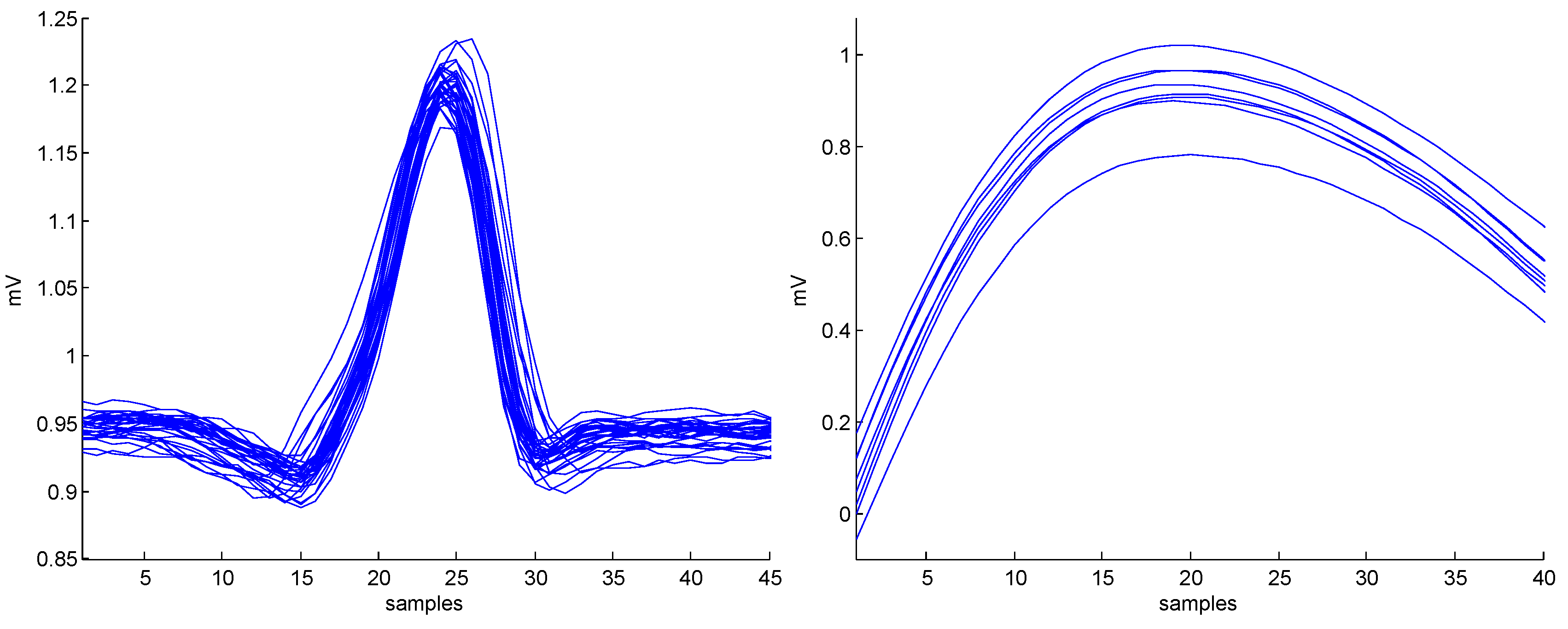 visual representation 20 20 sample
