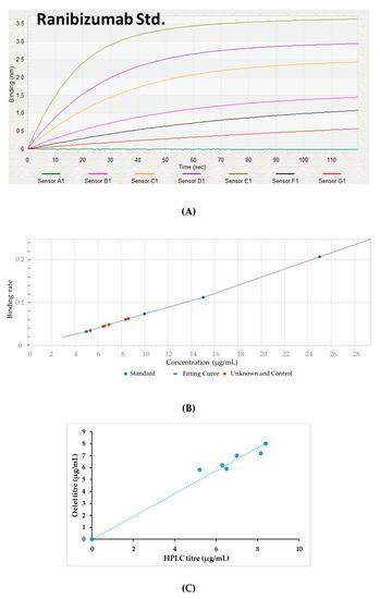 Qbd Start Component Wiring Diagram - Advance Wiring Diagram on ural engine diagram, ural ignition diagram, ural parts,