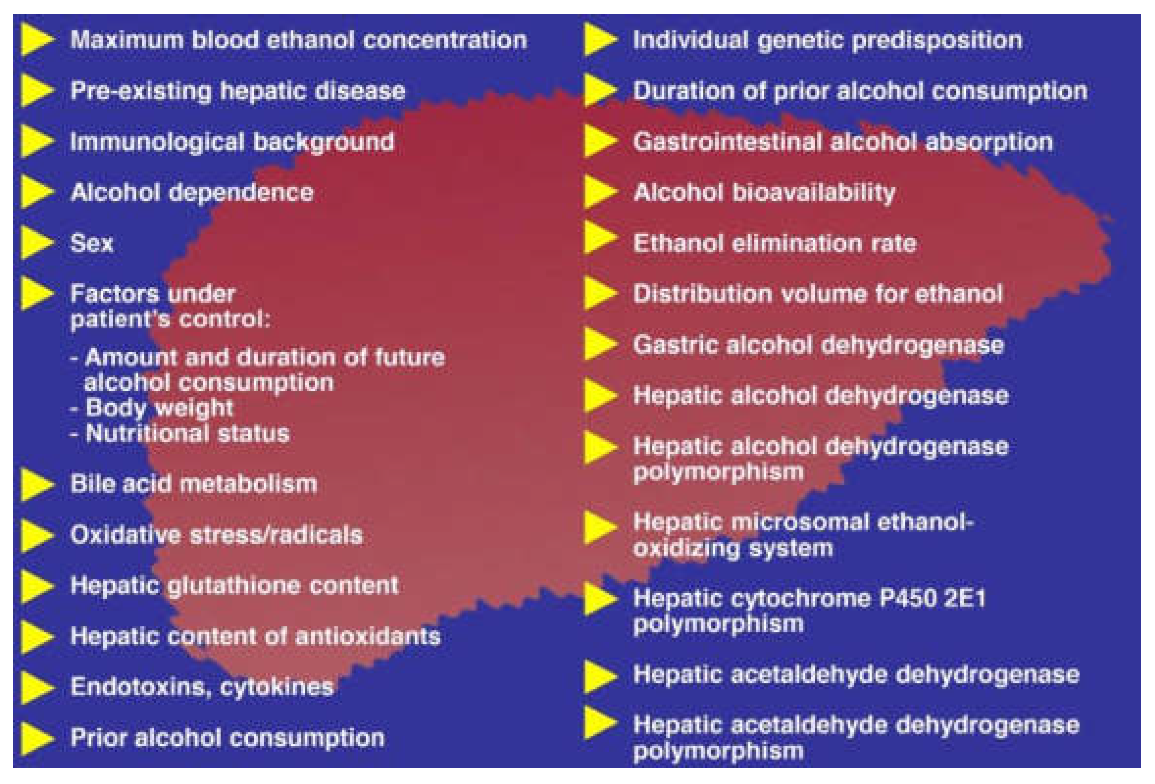 Biomedicines | Free Full-Text | Alcoholic Liver Disease: Alcohol