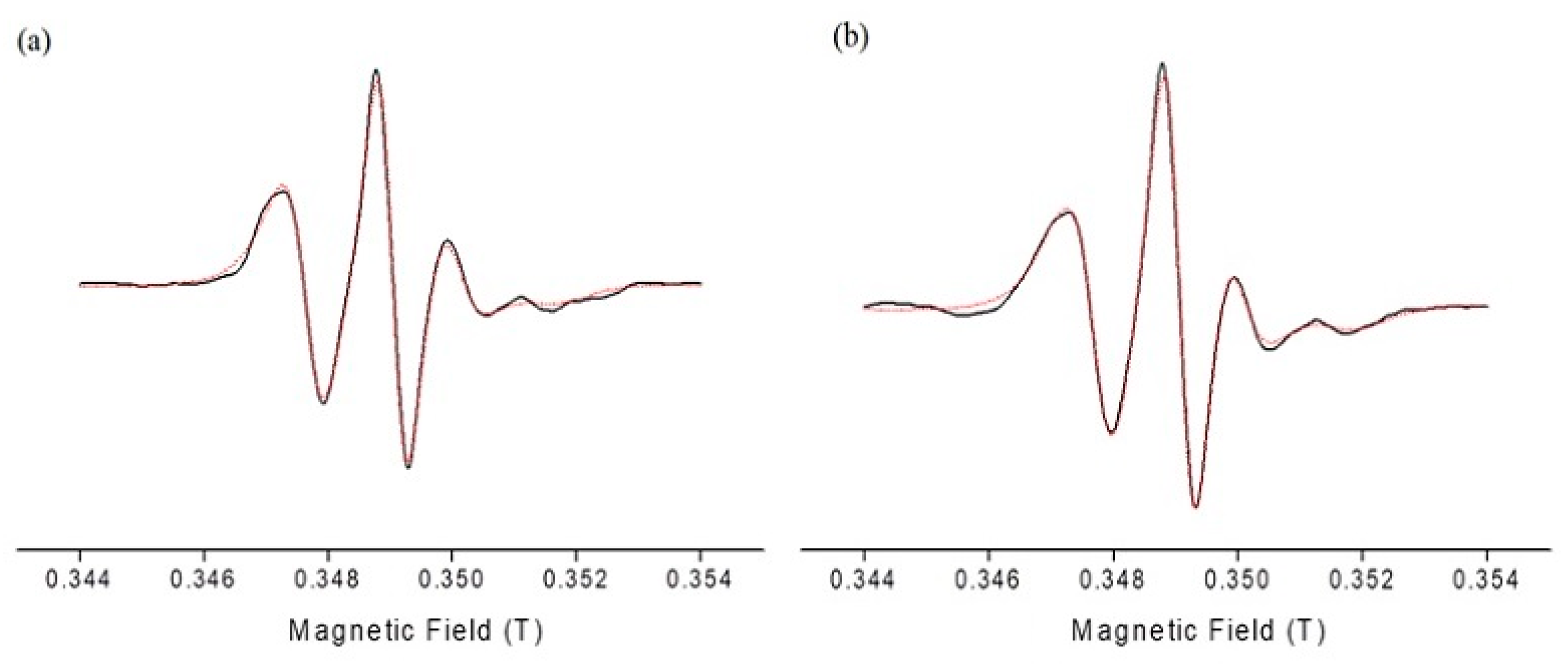 Origins In Generalized Phase Diagram For Propane Placed Replaces By