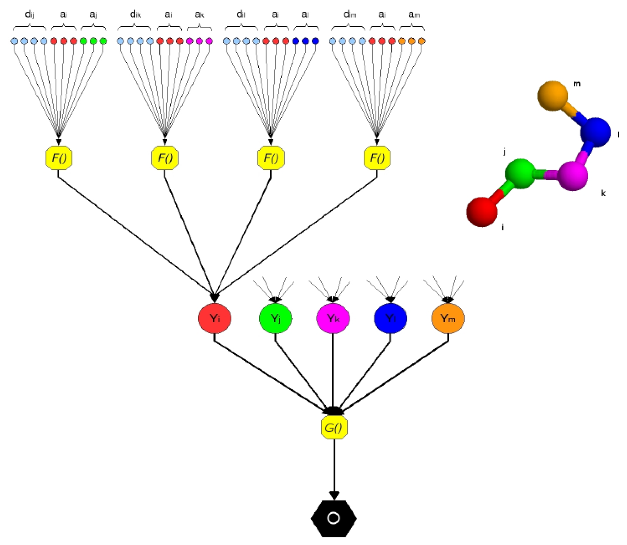 Biomolecules   Free Full-Text   Reconstructing Protein
