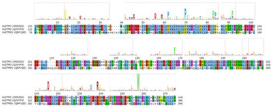 Biomolecules 10 01611 g004 550