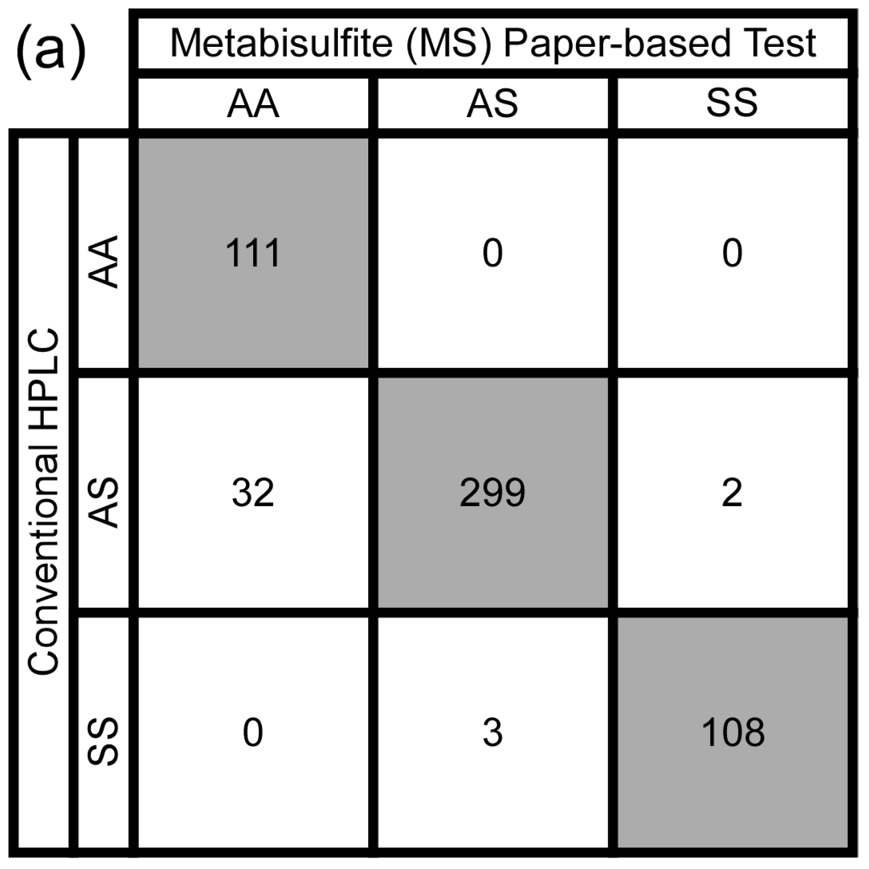 Biosensors | Free Full-Text | Substituting Sodium