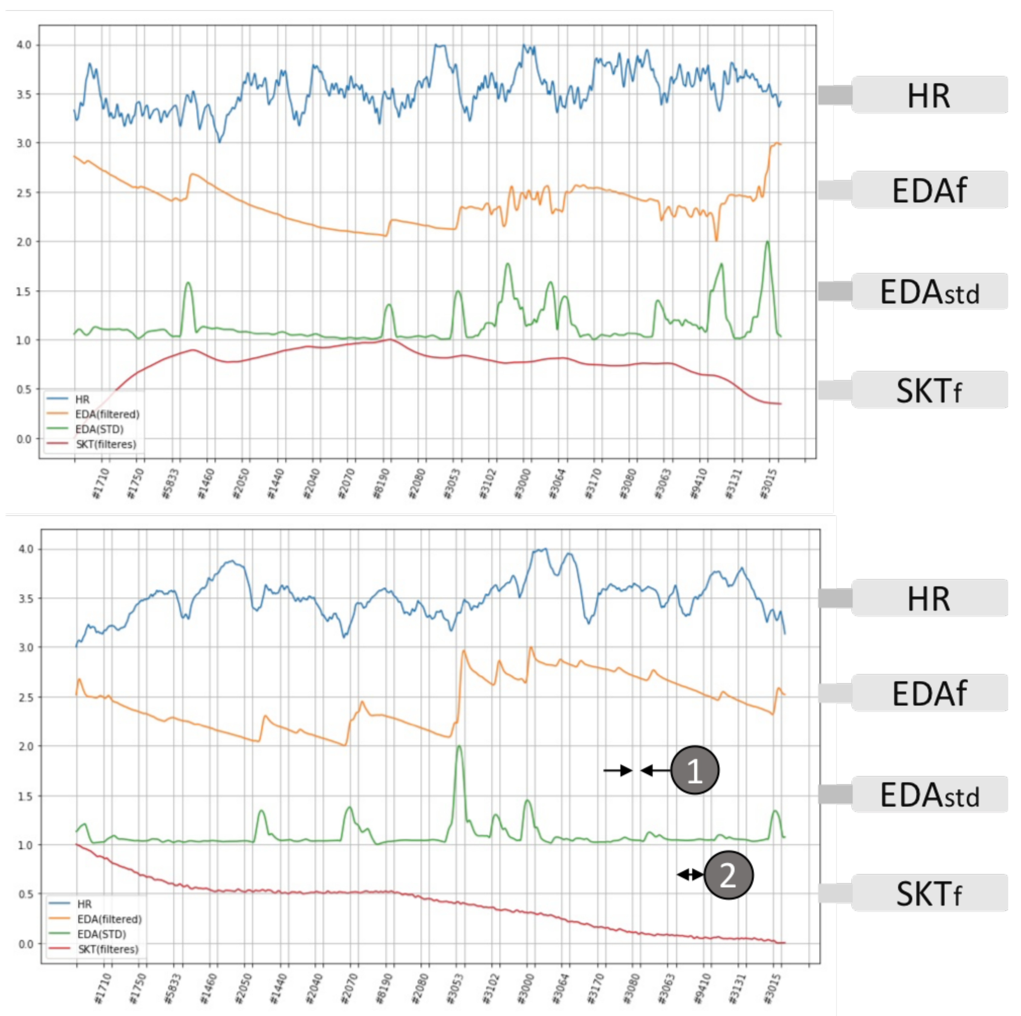 Biosensors | Free Full-Text | Coverage of Emotion Recognition for