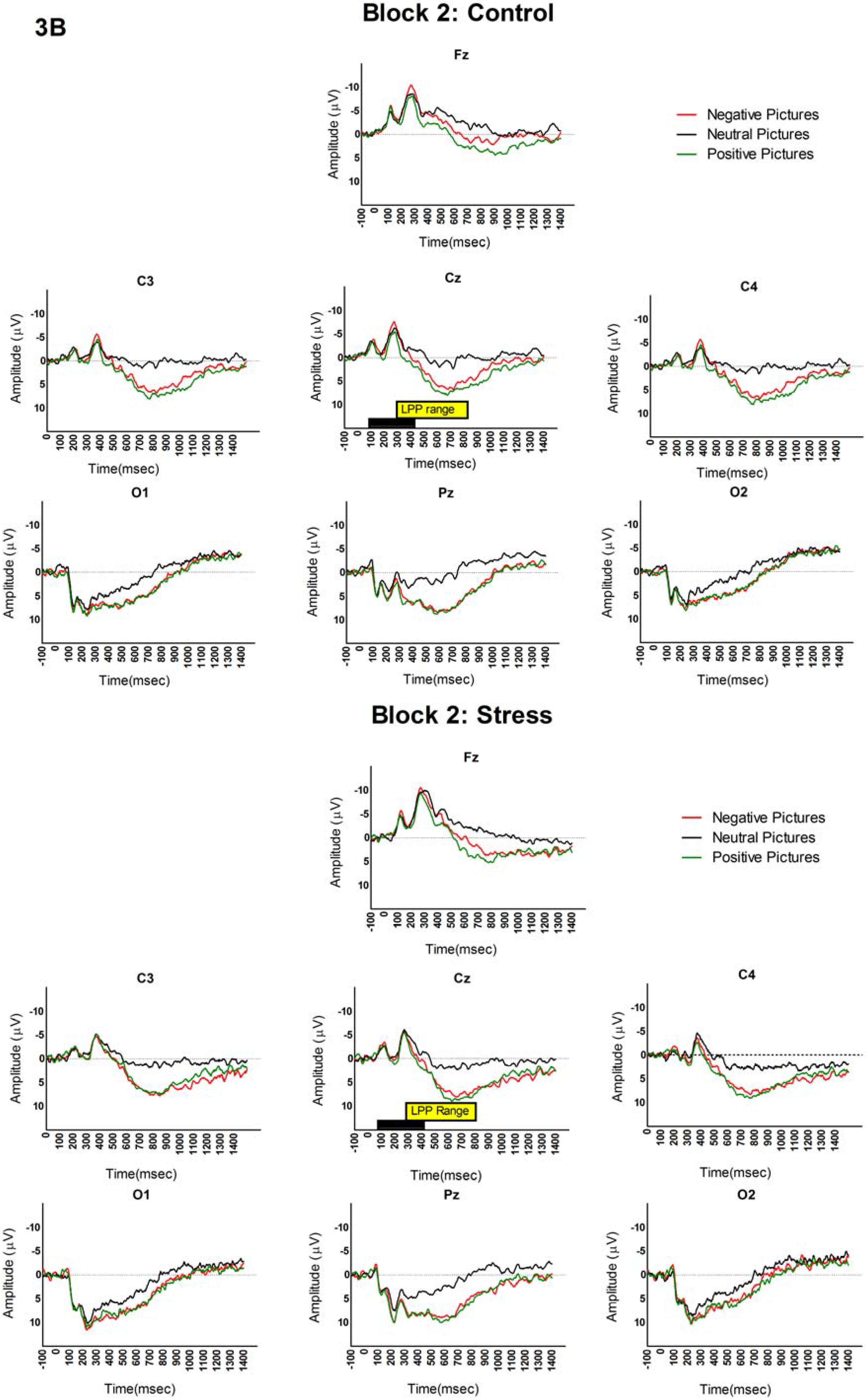 differences on reaction time and accuracy during enumeration While other published methods may exist for virus quantification,  due to distinct differences  or cdna of the appropriate sequence produced during the reaction.