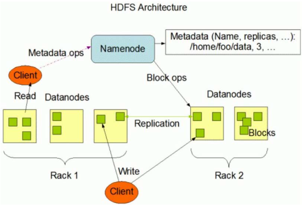 Brain sciences free full text a real time for Architecture hadoop