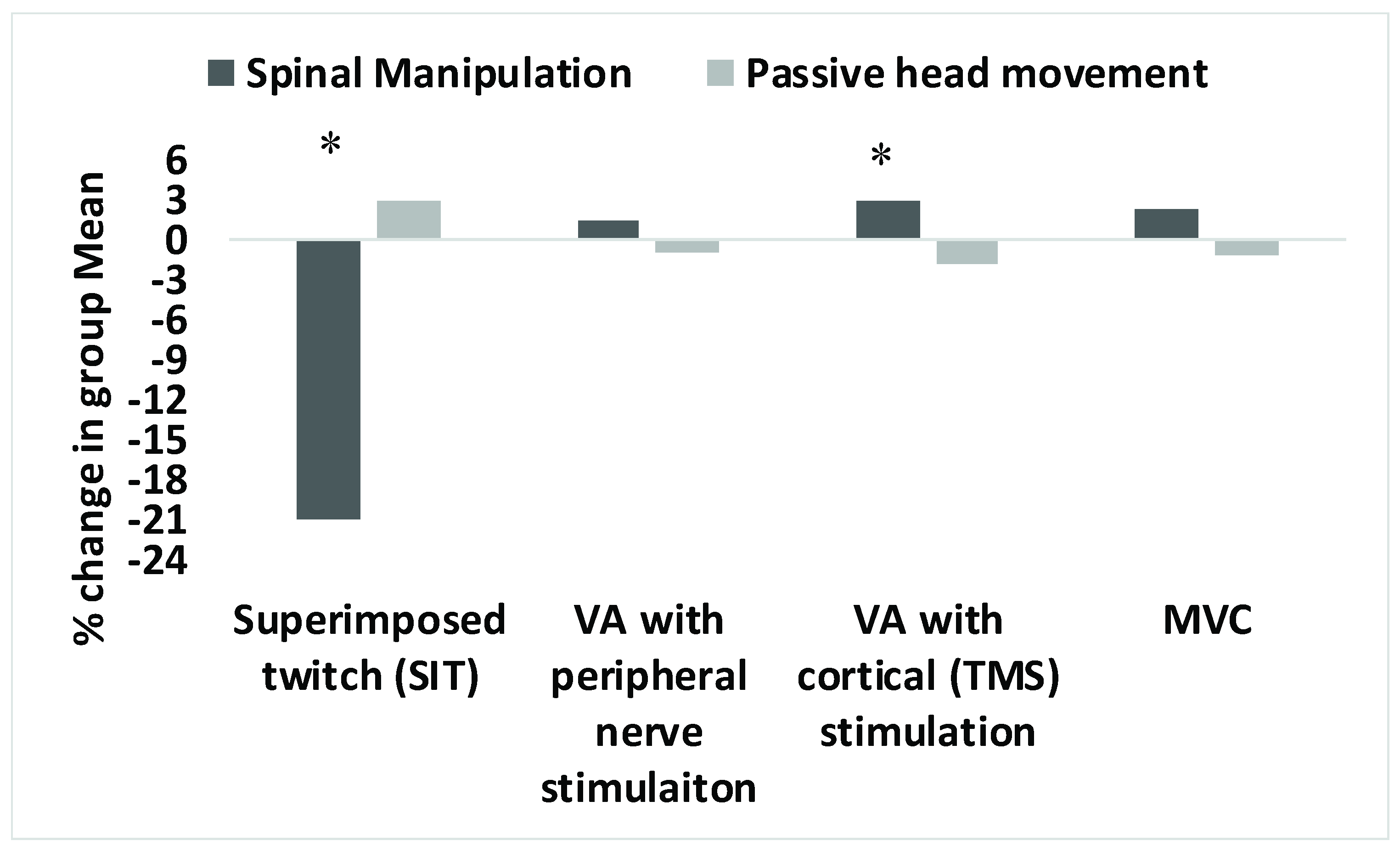 Brain Sciences   Free Full-Text   Increased Voluntary